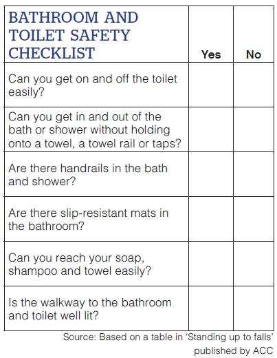 Bathroom and Toilet Safety Checklist